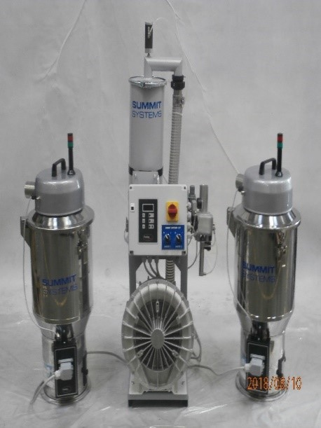 Three phase loader pump